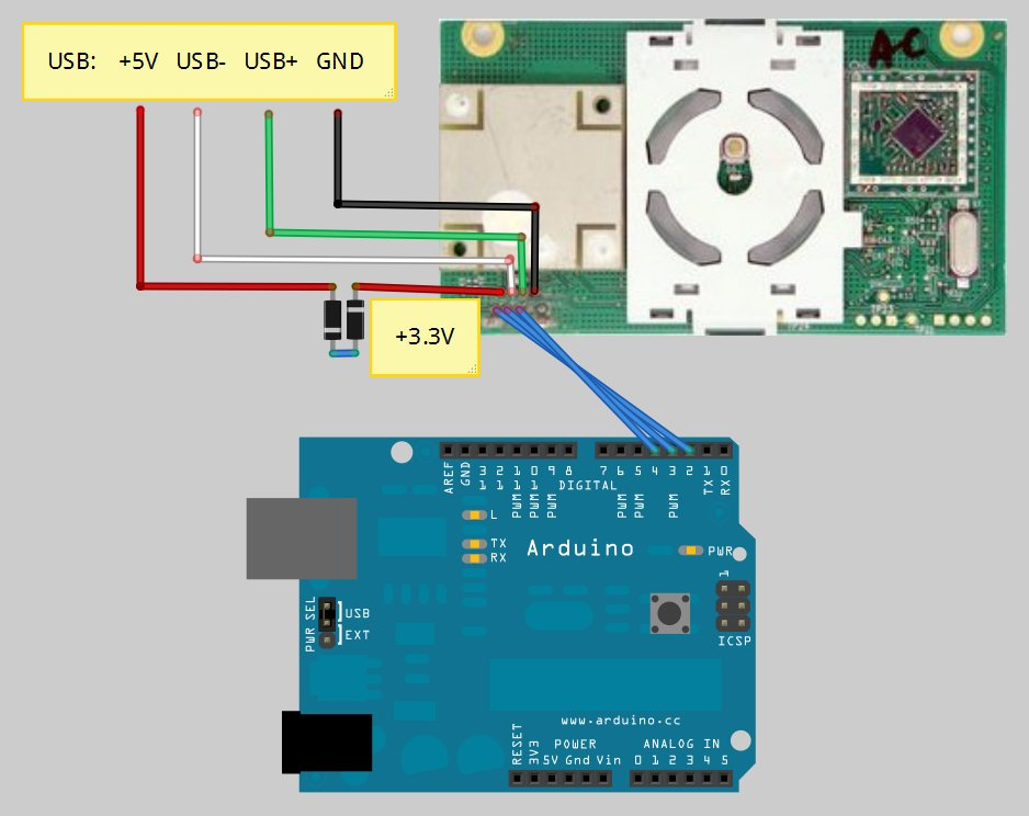 Xbox 360 RF Module Arduino Dilisilib