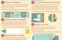 Protecting your property [Infographic]