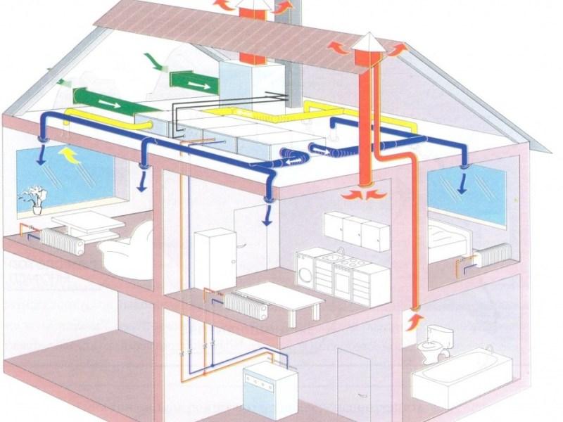 приточно-вытяжная система вентиляции частного дома