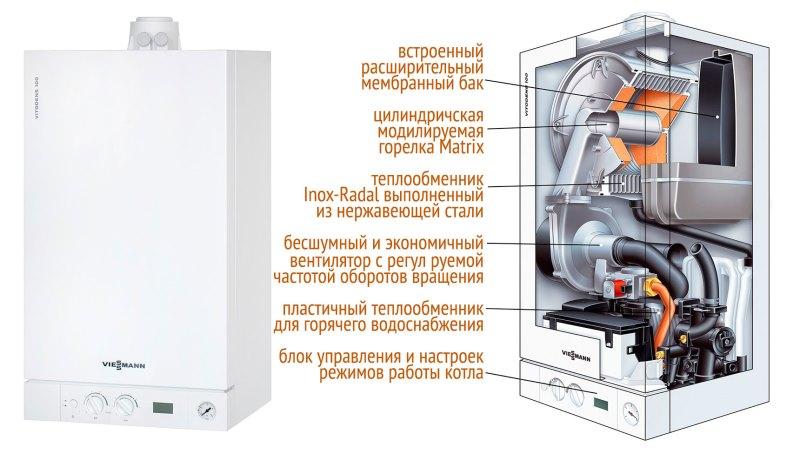 Теплообменник двухконтурный отопление теплообменник системы отопления использование