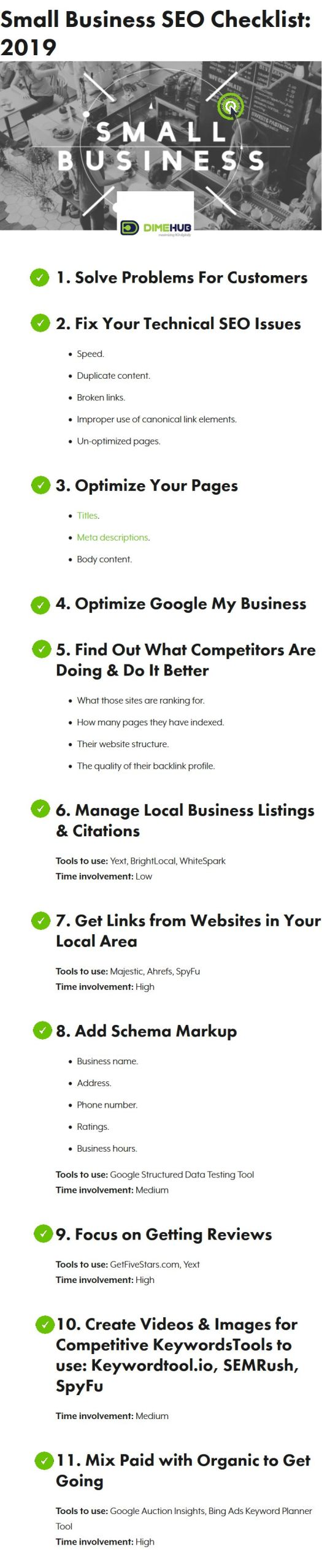 Small Business Kenya SEO Checklist_improve-rankings_2019