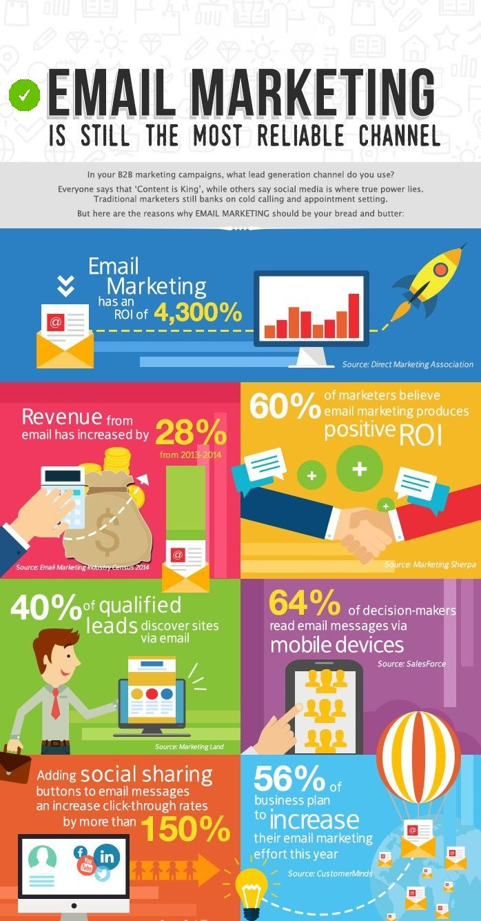 Email-Marketing-Kenya-The-Most-Reliable-Channel