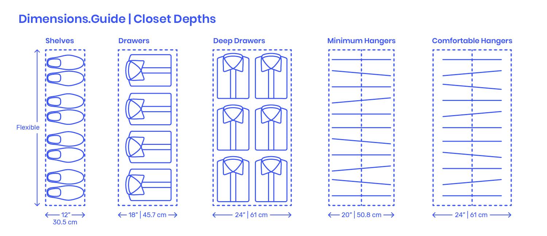 Closet Depths Dimensions Drawings Dimensions Guide