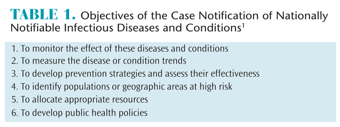 Reporting Notifiable Infectious Diseases