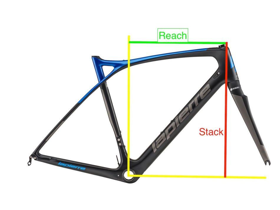 Visualisation du Stack et du Reach. Pour trouver les bonne dimensions de votre vélo indépendamment de sa taille