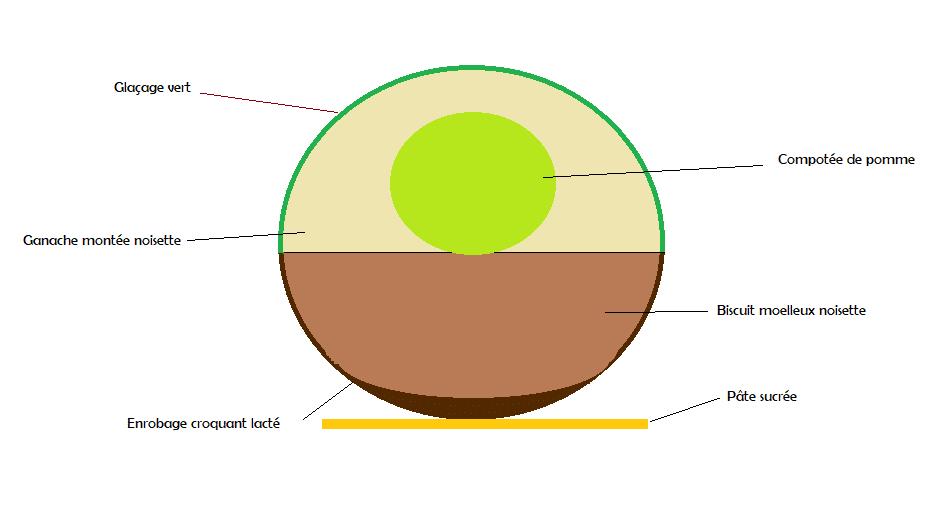 Boule noisette pomme FR