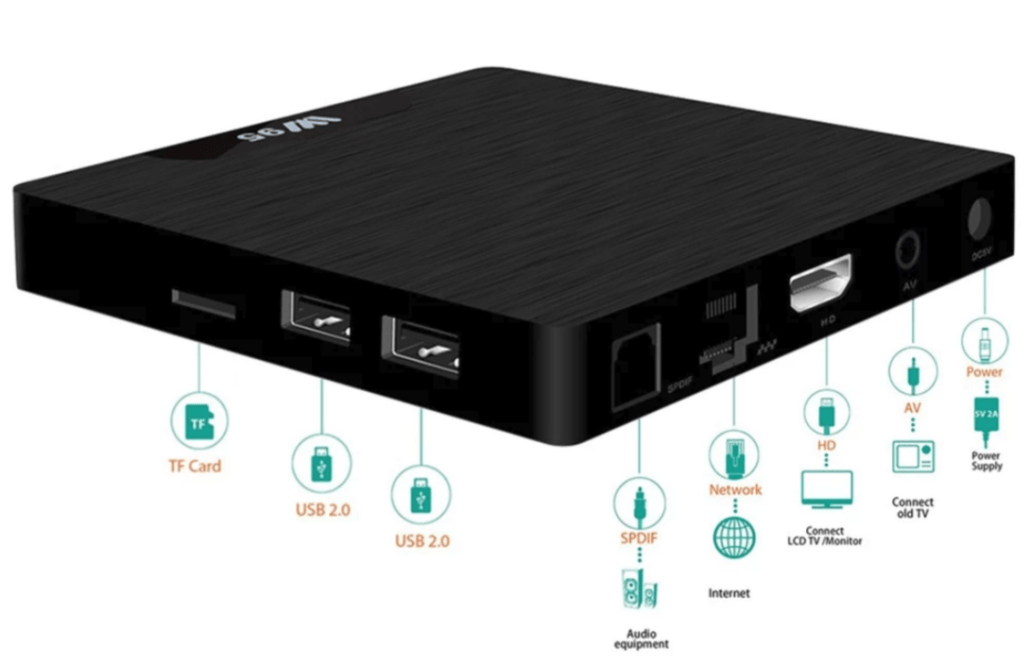 W95 Android 7.1 TV Box Sale