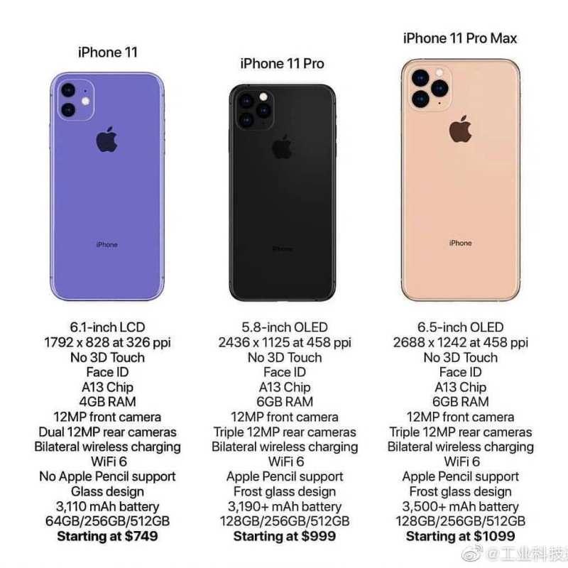 iPhone 11 χαρακτηριστικά