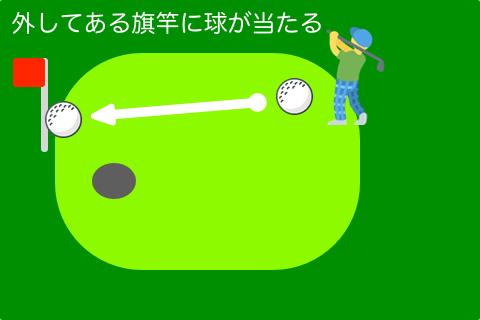 外してある旗竿に球が当たる