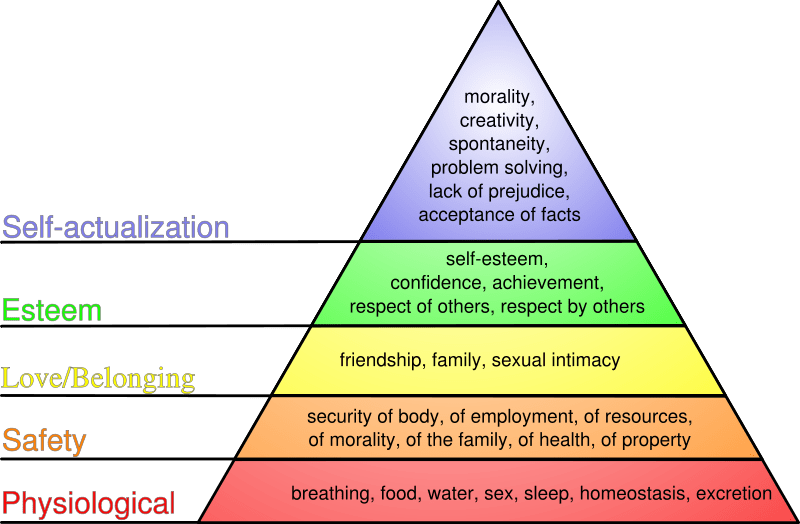 maslow#39;s hierarchy of needs