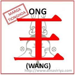 asal usal marga ong (Marga Wang)