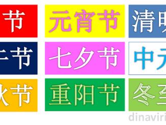 Jadwal Hari Raya Penting dalam Tradisi Tionghoa di Tahun 2020