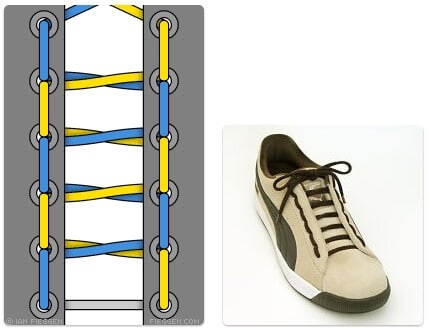 cara mengikat tali sepatu keren unik mudah dan gaul Train Track Lacing