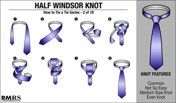 tutorial cara memakai dasi half windsor knot simpel mudah praktis termudah untuk pemula, cara paling populer, segitiga sedang