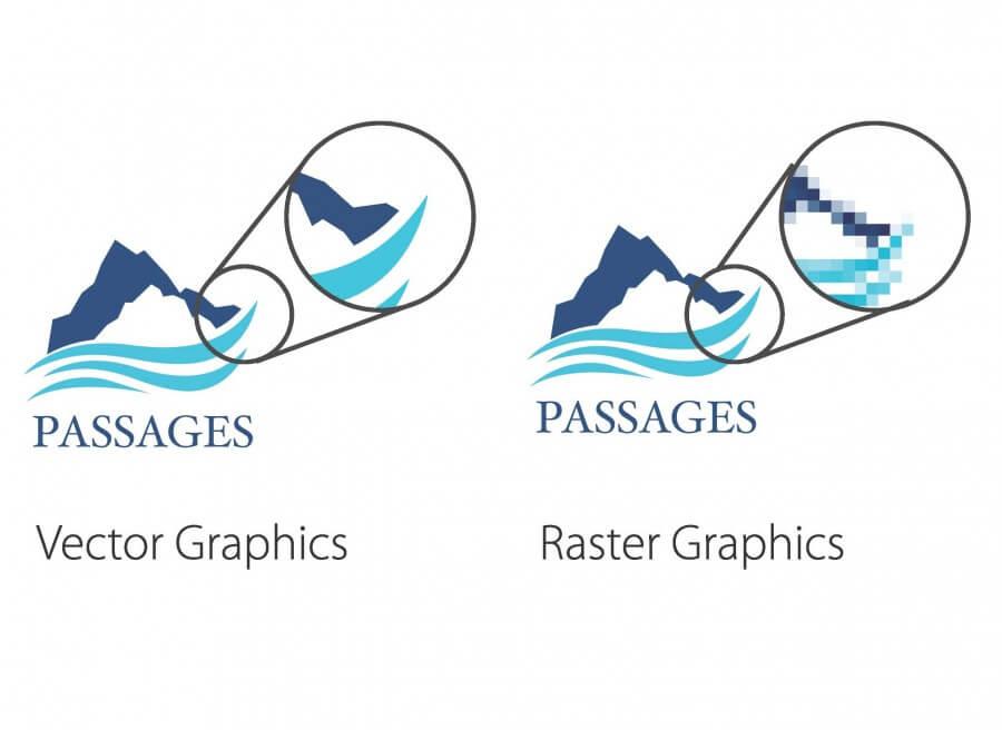 gambar vektor (vector) dan bitmap (raster) ketika dizoom