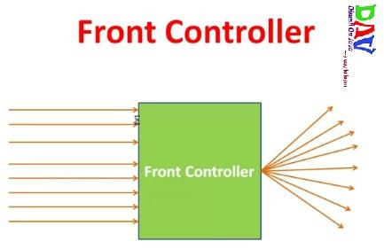 Spring MVC FrontController