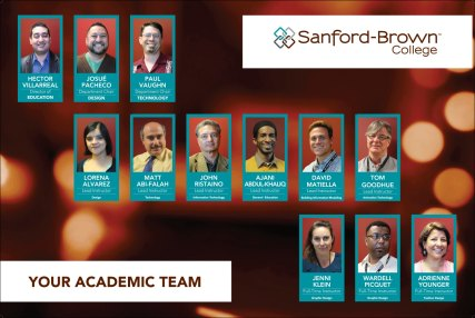Design Faculty Banner | Sanford-Brown College