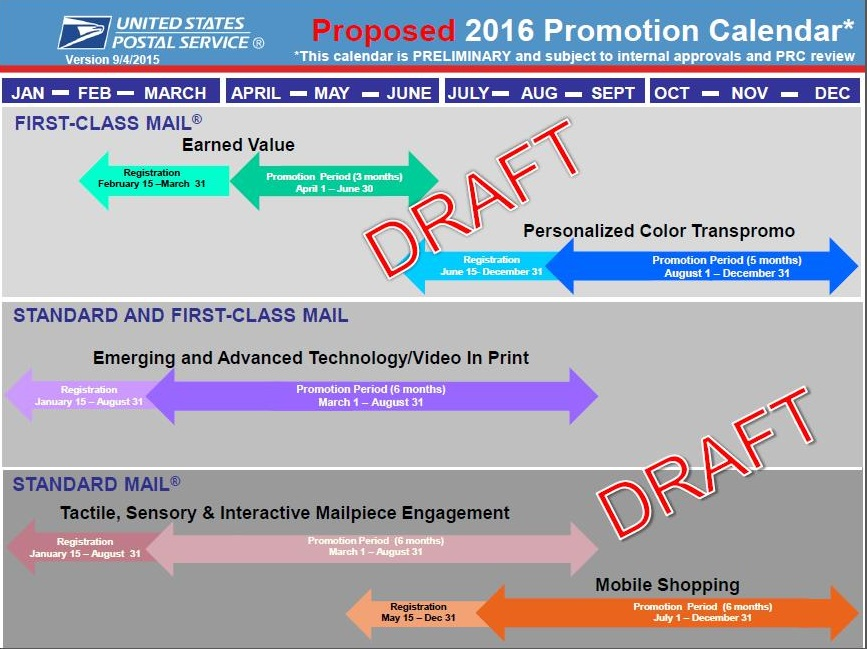 2016 Proposed Postal Promotions