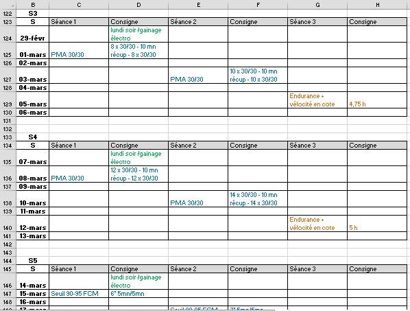 exemple de cycles d'entrainement sur 3 semaines. Fichier perso 2016 pour l'EDT