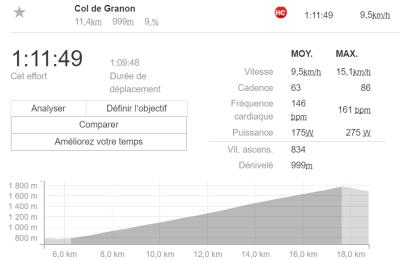 col du Granon, les 11 derniers kms à 9%