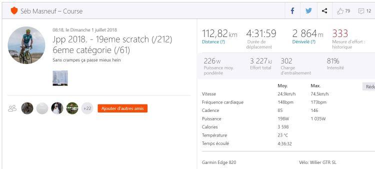 dingue de vélo - 19 eme Scratch 6 eme caté