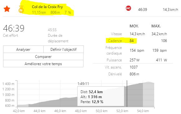Dingue de vélo - cadence pédalage Col de la Croix Fry - EDT 2018