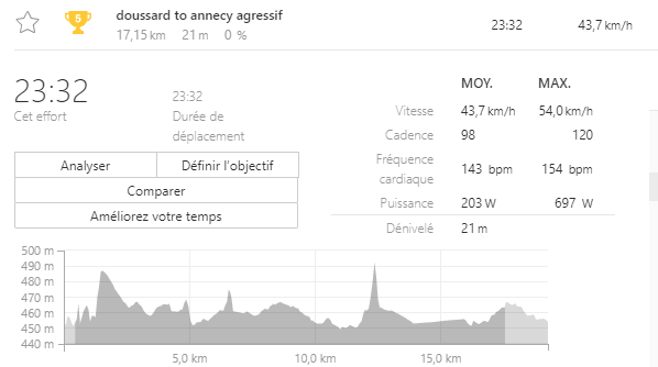 Dingue de vélo - cadence pédalage départ EDT 2018