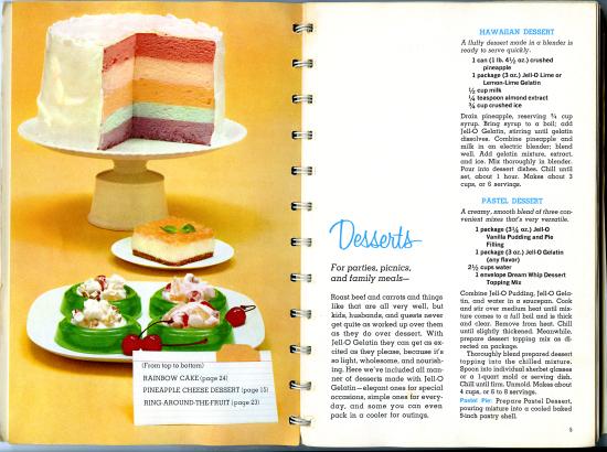 The Joys of Jell-O: Rainbow Cake