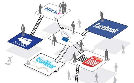 Media Sosial dan Peluangnya di Masa Depan (2/2)