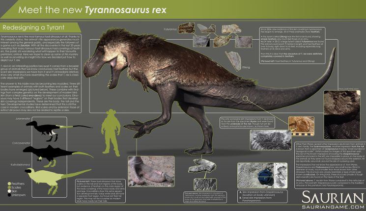 t rex scientific