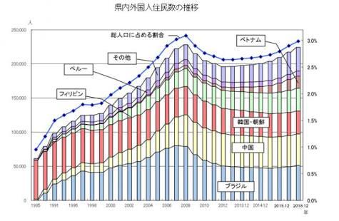 Ecossistema brasileiro no Japão