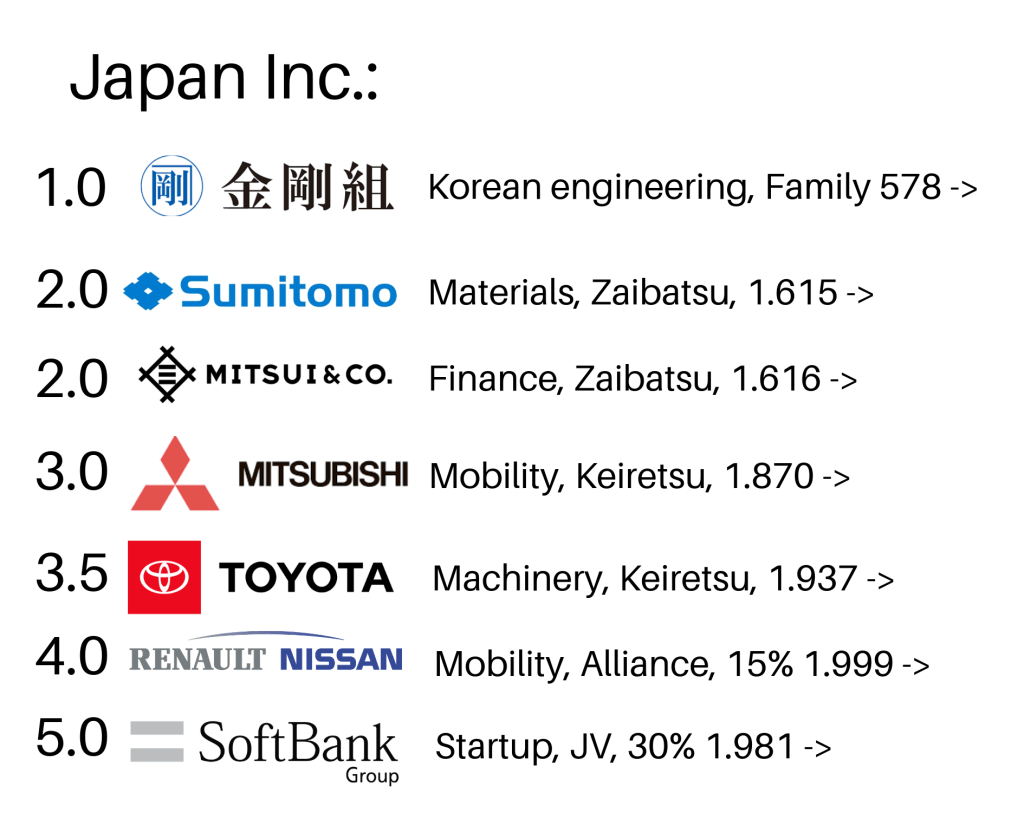 Japan Inc dinoslender