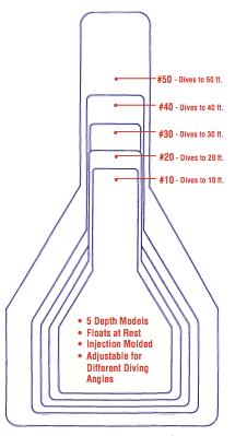 jet diver different sizes