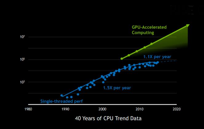 CPU_trend