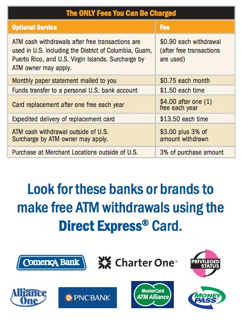 """""""Direct Express Card Fees"""""""