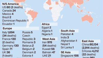 coronavirus in delhi and telangana