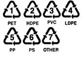Tipos de envases de plástico