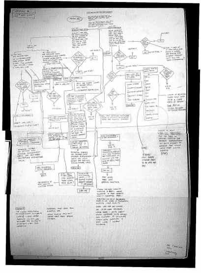 Flow Diagram Research