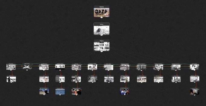 Klynt_Storyboard