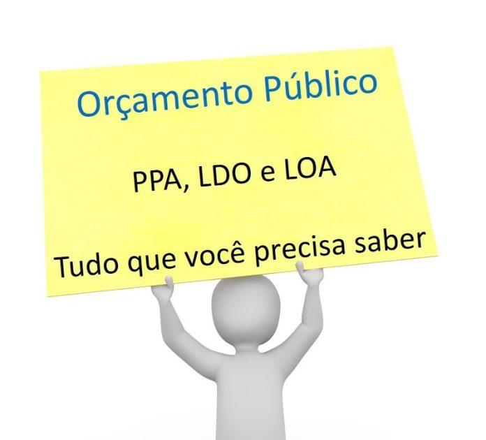 Orçamento Público - PPA, LDO e LOA