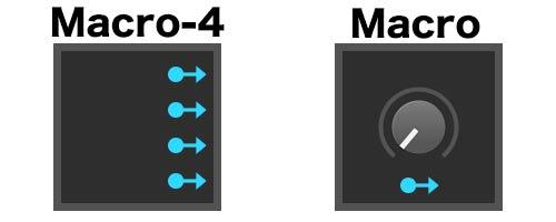 Macro-4とMacroモジュレータ