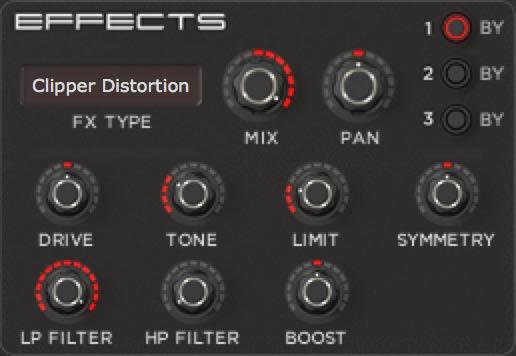 Clipper Distortion