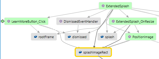 Dependency Graph Find all references