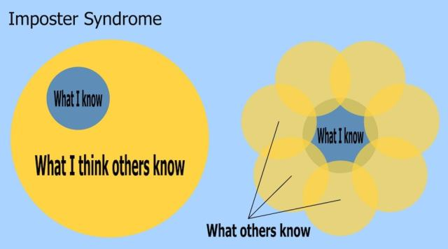 Struggling with imposter syndrome visualization