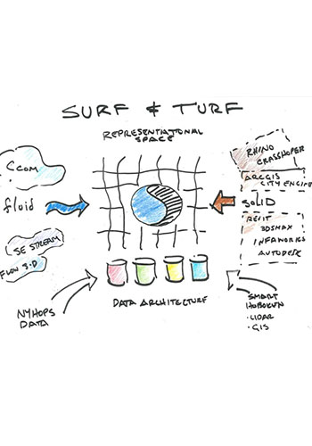 CRUX_Surf-and-Turf-Software