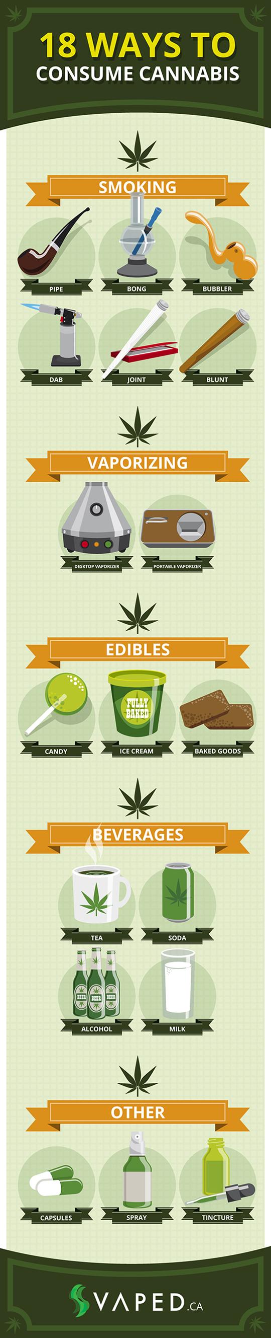 Marijuana Infographic V2