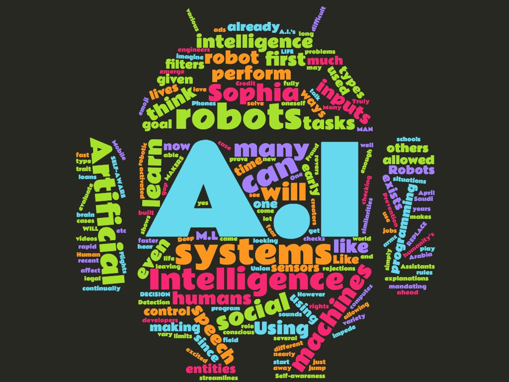Artificial Intelligence AI Robot Word Cloud