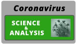 Coronavirus science and analysis
