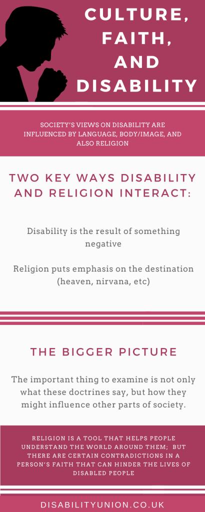 Culture, Faith, and Disability