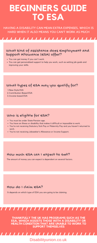 Beginners guide to ESA